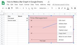How To Make A Graph In Google Sheets Blog Whatagraph