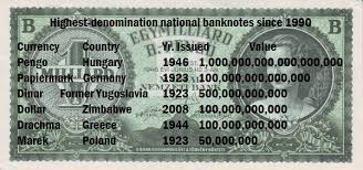 Confederate Money Value Chart Inflation Or Hyperinflation Pmg
