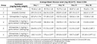 Medication For Diabetes Pdf Salemfreemedclinic Diabetes