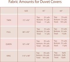 Us Duvet Sizes Quilt Pertaining To Insert Size Chart Idea 17