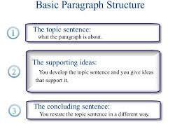 Best     Thesis sentence ideas on Pinterest   Persuasive writing     Pinterest Exemplification Essay Topics Writing Valley A List Of Unique  Exemplification Paper Topic Ideas