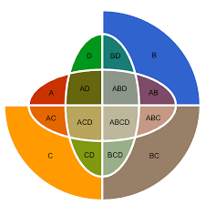 Transparent Venn Diagram Venn Diagram New In Wolfram Language 12