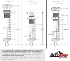 Coilover Spring Weight Chart Coilover Spring Rates For Toyota Tacoma 4runner Accutune