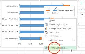 Excel Gantt Chart Tutorial Free Template Export To Ppt