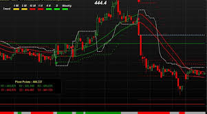 Auto Buy Sell Signal Live Nifty Chart With Buy Sell Signals