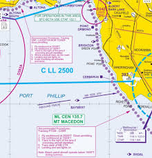 Melbourne Vfr Lane Procedures Flight Safety Australia