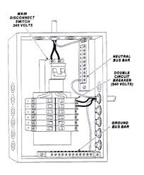 wiring basics for residential gas boilers 220 breaker box wiring diagram Panel Box Wiring Diagram #18