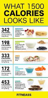 1500 Calorie Diet Plan Sample 1500 Calorie Diet Plan 1500