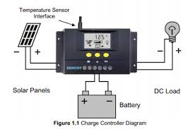 solar panel charge controller wiring diagram solar solar charge controller and shorepower charger converter wiring on on solar panel charge controller wiring diagram