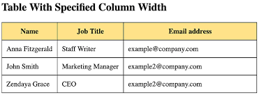 how to make edit tables in html