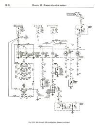 Exelent 82 cj7 wiring diagram pictures electrical system block