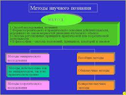 Методы философии понятие основные методы классификация по  Методы научного познания таблица
