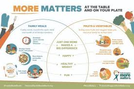 family meals month national family meals month focuses on helping households eat