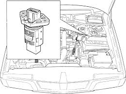 2001 lexus es300 3 0l fi dohc 6cyl repair guides electronic 2 maf sensor location 850 c70 s70 v70 models