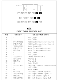 ford crown victoria stereo & radio installation tidbits 05 F250 Fuse Panel Wiring Diagram 05 F250 Fuse Panel Wiring Diagram #67 2005 f250 fuse panel diagram