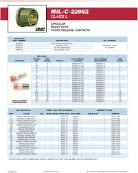 Daniels Crimp Chart Connector Tooling Guide Pdf Free Download