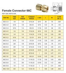 66c 4 2 Parker Compression Fitting Connector Valin