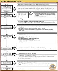 hvac wiring diagrams 101 hvac wiring diagrams troubleshoot chart hvac wiring diagrams troubleshoot chart