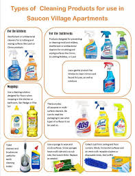cleaning supplies list kitchen cleaning products list rapflava