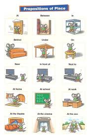 41 Matter Of Fact Prepositions Chart With Pictures