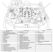 suzuki ignis engine diagram suzuki wiring diagrams