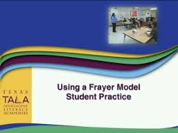 Frayer Model Directions Iris Page 7 Building Vocabulary And Conceptual Knowledge