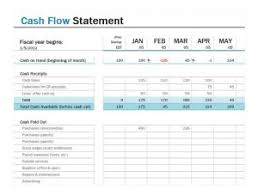 Cash Flow Statement | Cash Flow Statement Template » Template Haven