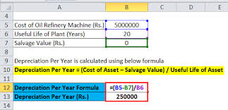 Useful Life Of Assets Chart Straight Line Depreciation Formula Calculator Excel Template