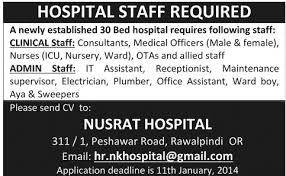 Clinical Assistant Jobs Nusrat Hospital Job Archives Jhang Jobs