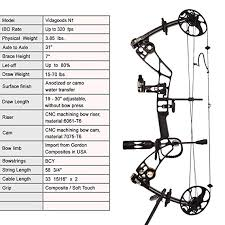 Vidagoods 15lb 70lb Pro Draw Weight 320 Fps Ibo Tactical Compound Bow Package Cnc Milled Aluminum