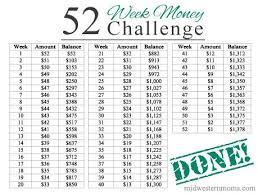 Money Challenge 52 Week Money Challenge Reverse Budgeting