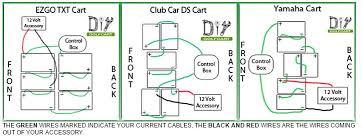 battery wiring diagram club car golf cart club car 81 83 jpg Club Car Golf Cart Battery Diagram battery wiring diagram club car golf cart electric jpgt1471971179 wiring diagram full version club car golf cart battery wiring diagram