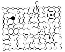 Реальное строение металлов Дефекты кристаллического строения и их  Схема точечных дефектов в кристалле