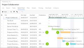 Wrike Gantt Chart Dependencies Dependencies On The Gantt Chart Wrike Help Portal