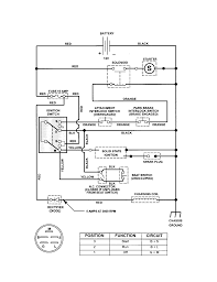 john deere l120 wiring diagram solidfonts john deere l120 manual home and furnitures reference