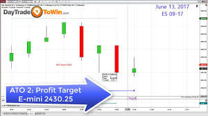 5 Minute Chart Day Trading 5 Minute Chart Trading Makes For 5 Minute Profit Taking With Day Trade To Win