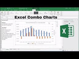Excel Combo Chart How To Add A Secondary Axis Youtube