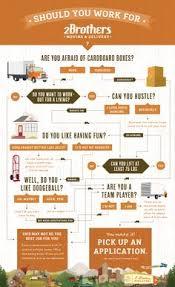 12 Best Flow Charts Images Flow Chart Design Infographic
