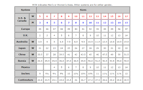 Shoe Translation Chart Shoe Size Width Chart Letters