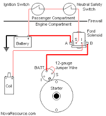 help 77 350 starter wiring chevytalk restoration and although this is a hand drawn picture it also shows that a jumper wire is made between the battery terminal and the inboard terminal on the solenoid