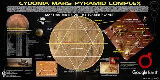 CYDONIA MARS PYRAMID COMPLEX