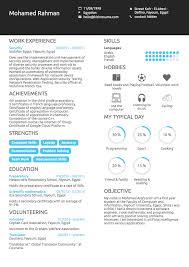 Resumes For Google 10 Real It Resume Examples That Got People Hired At Microsoft
