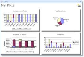 Dashboard Builder For Microsoft Access Database Solutions