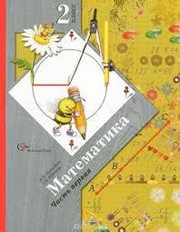 Срезовая контрольная работа по обж для класса по теме пожары и  Кроссворд по истории 10 класс с ответами на тему культура древней руси