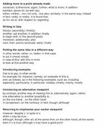 words for essays transition words for a contrast essay org view larger