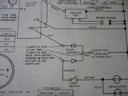 roper dryer wiring diagram wiring diagram roper gas dryer wiring schematic diagrams and schematics