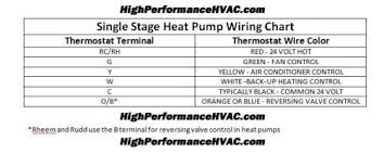heat pump thermostat wiring color code. Delighful Wiring Heat Pump Thermostat Wiring Chart Diagram Intended Color Code I