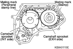 nissan altima engine timing marks diagram graphic