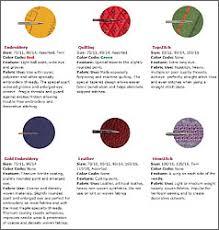 Schmetz Leather Needle Chart All About Needles Schmetz Needles