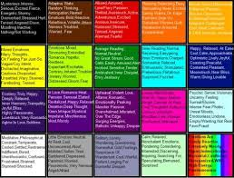 Mood Ring Color Chart And Meanings